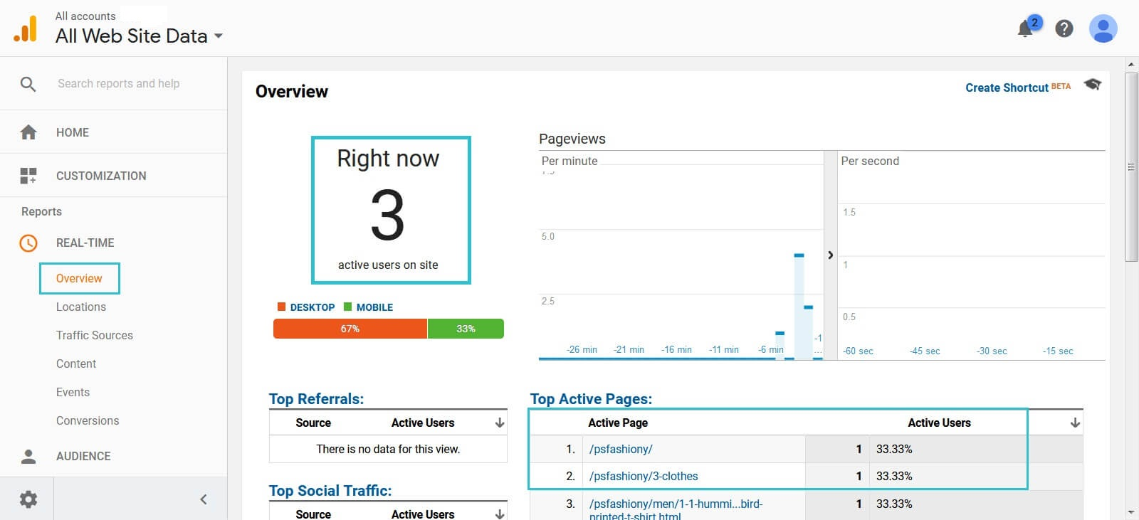overview-google analytics