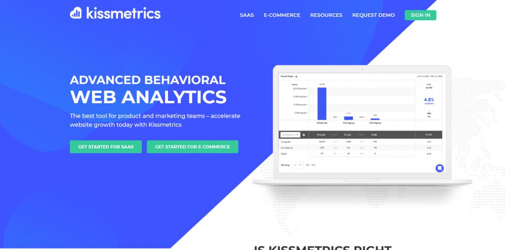 Kissmetrics Data Analytics Tool
