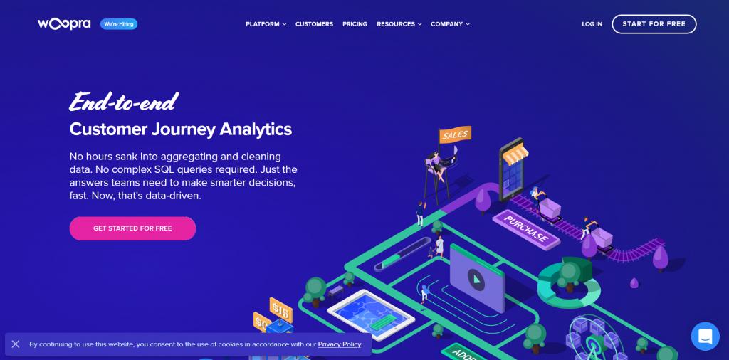 Woopra Data Analytics Tool