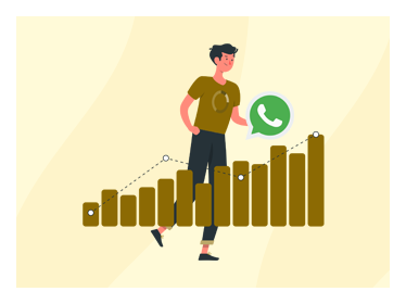 Boost Sales with WhatsApp Share
